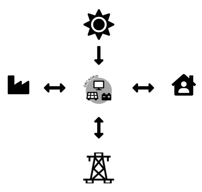 TGN-Illustration